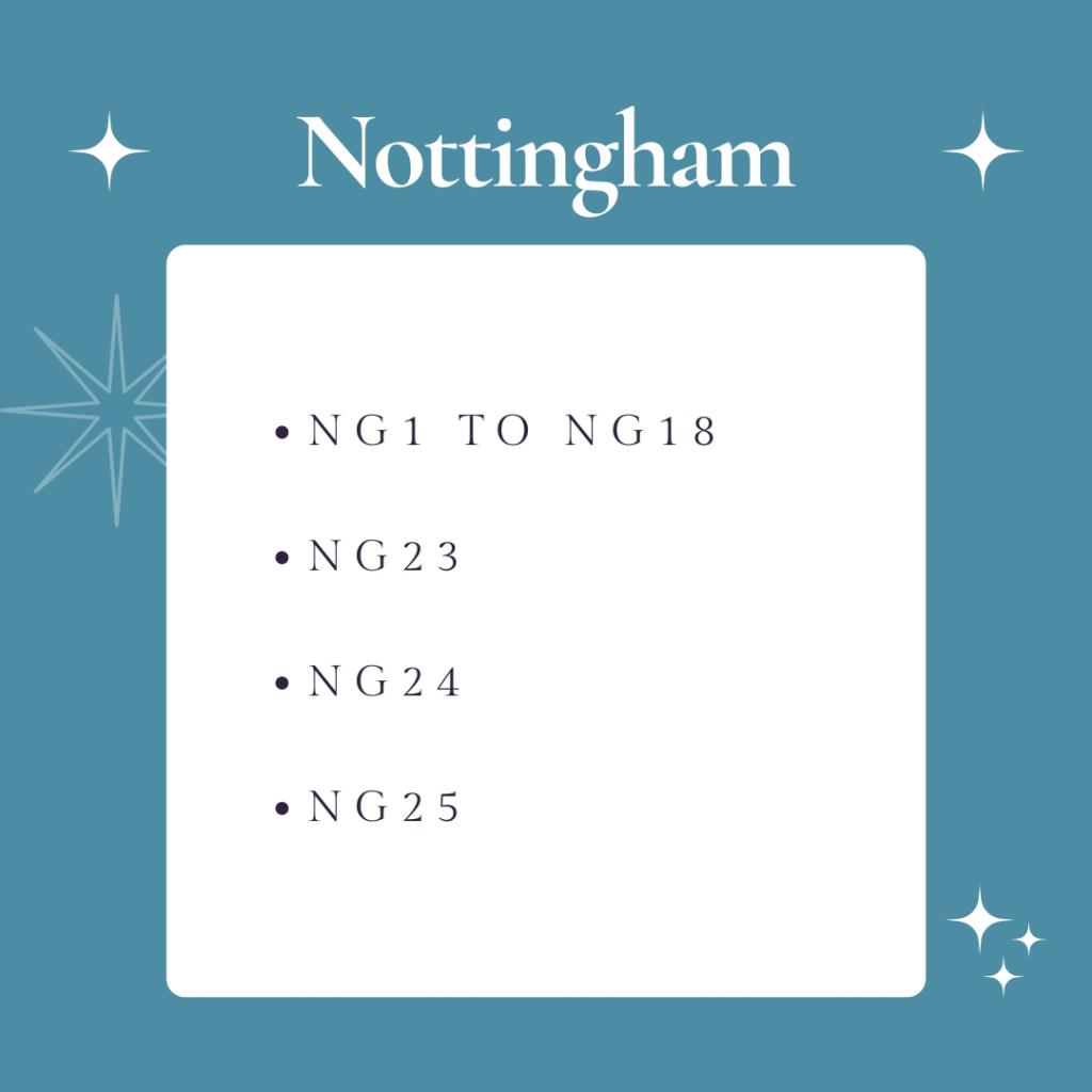 Nottingham areas